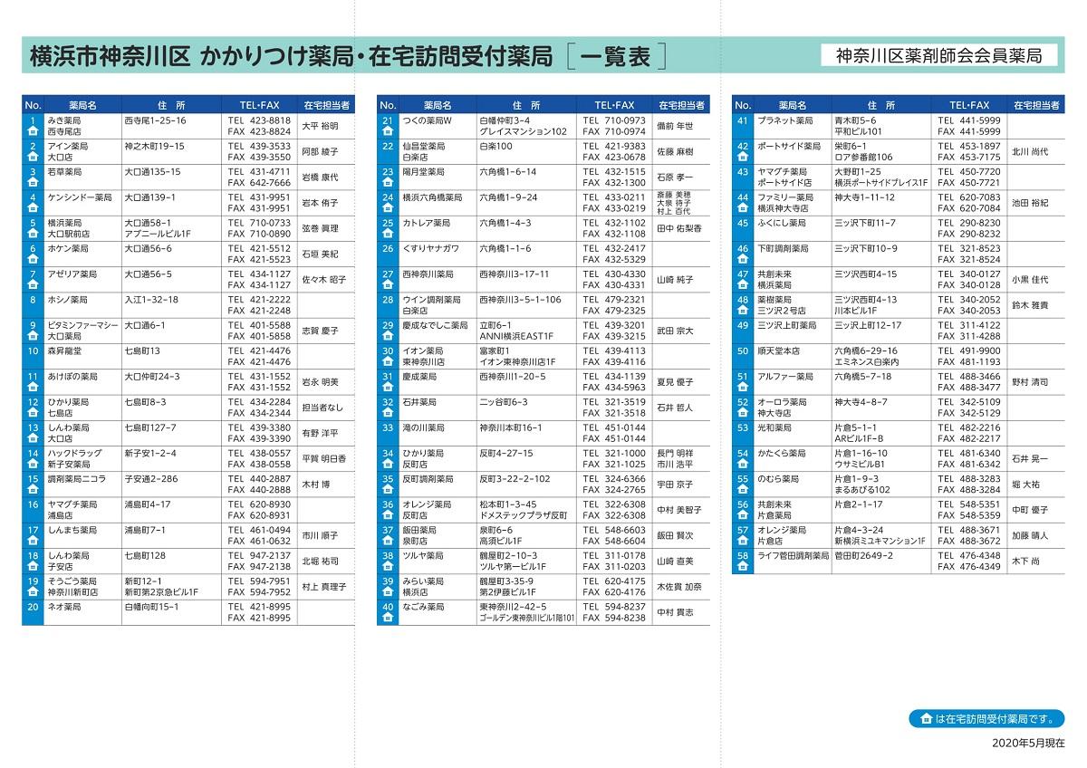 かかりつけ薬局・在宅訪問受付薬局マップ2020 ページ2